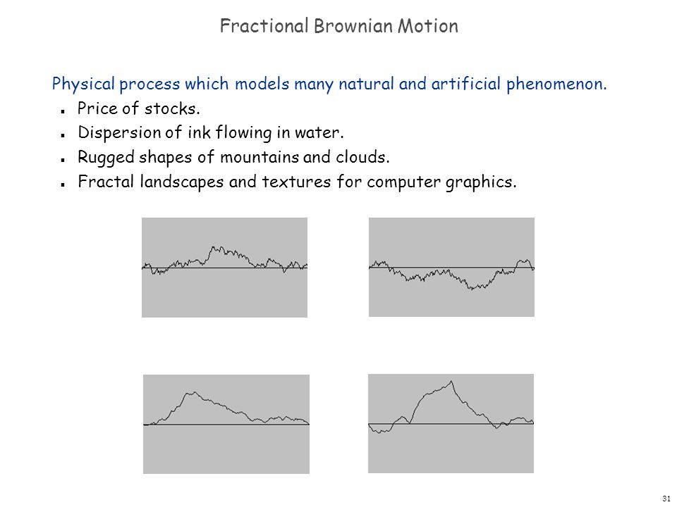 Fractional Brownian Motion