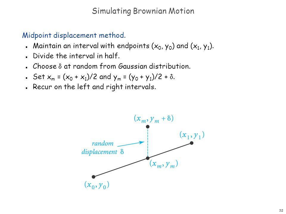 Simulating Brownian Motion