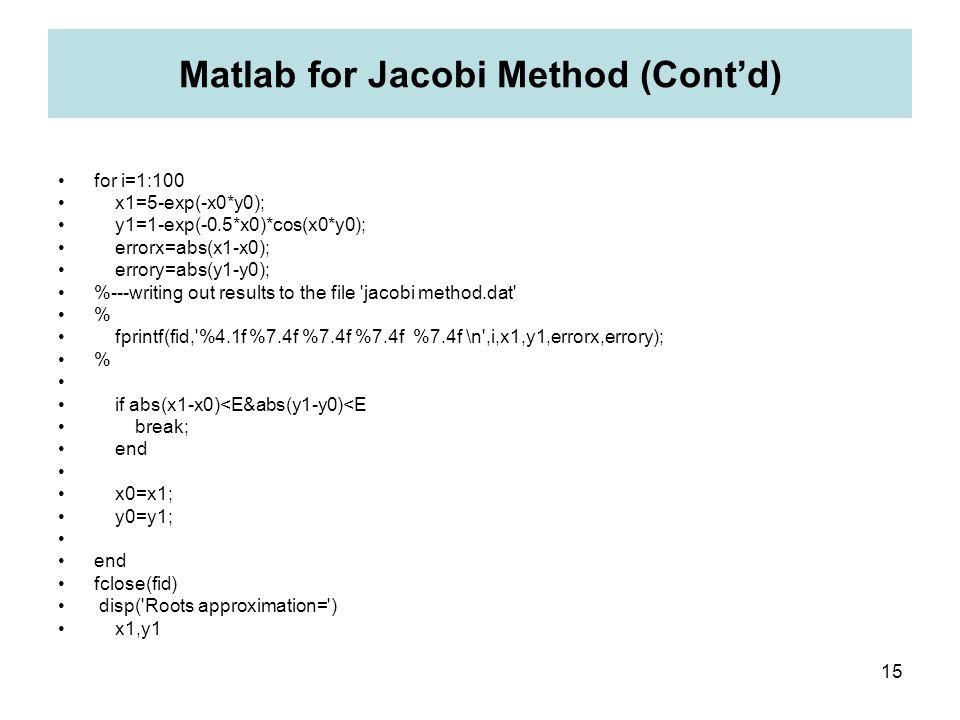 Matlab for Jacobi Method (Cont'd)