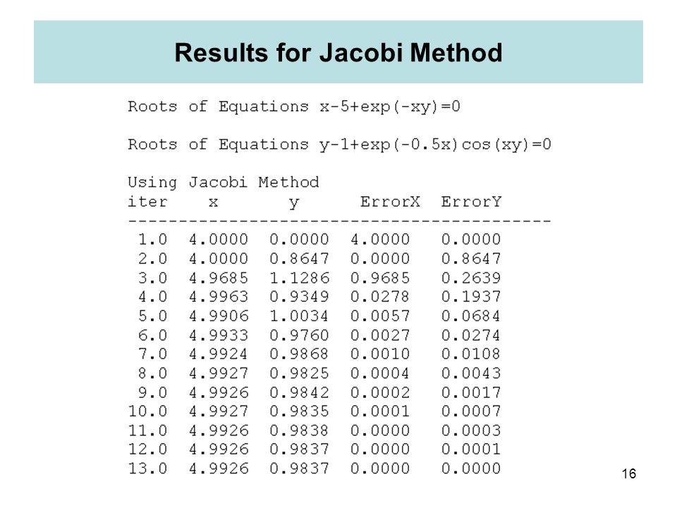 Results for Jacobi Method