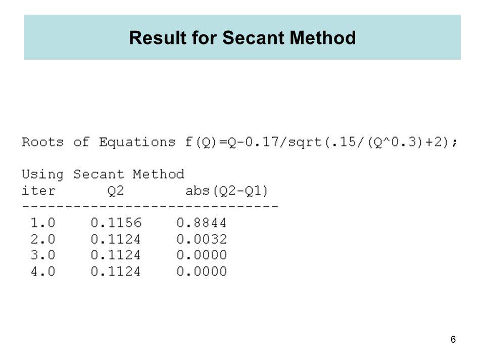 Result for Secant Method