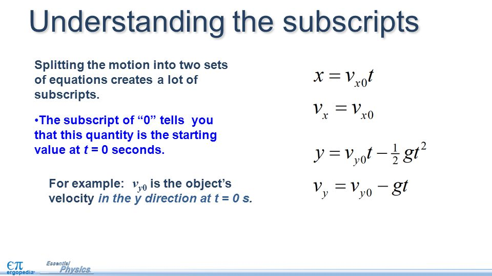 Understanding the subscripts