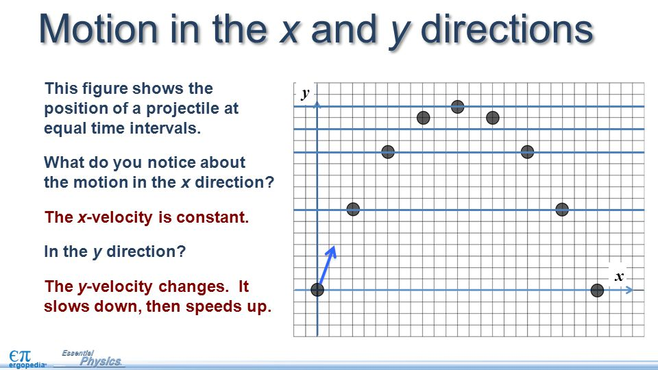 Motion in the x and y directions