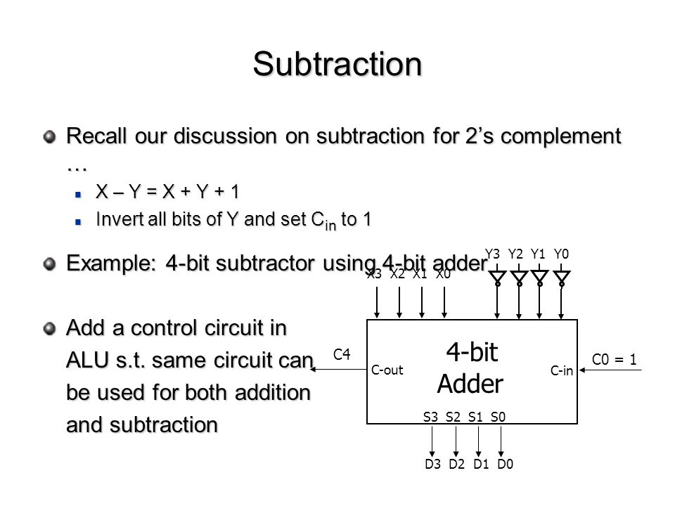 Subtraction Recall our discussion on subtraction for 2's complement … X – Y = X + Y + 1. Invert all bits of Y and set Cin to 1.
