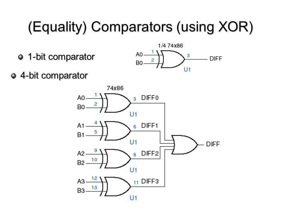 Kuliah rangkaian digital kuliah 7 unit aritmatika ppt for 1 bit comparator truth table