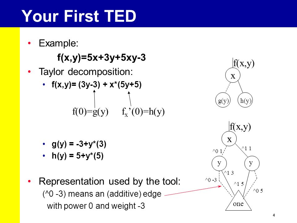 Your First TED Example: f(x,y)=5x+3y+5xy-3 Taylor decomposition: