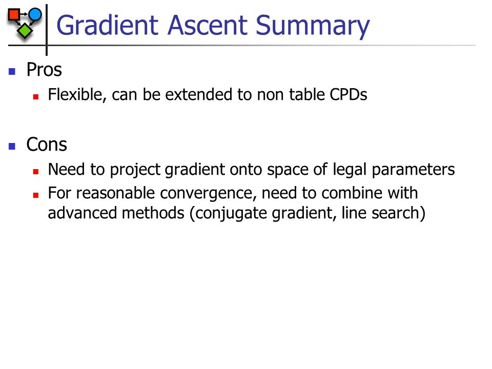 Gradient Ascent Summary