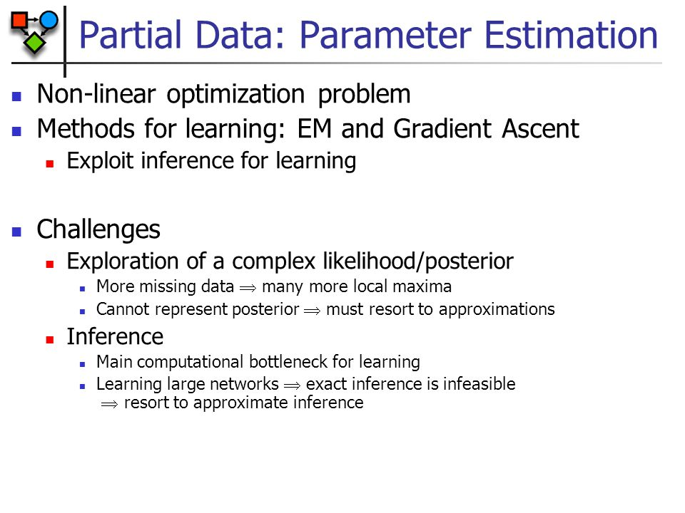 Partial Data: Parameter Estimation