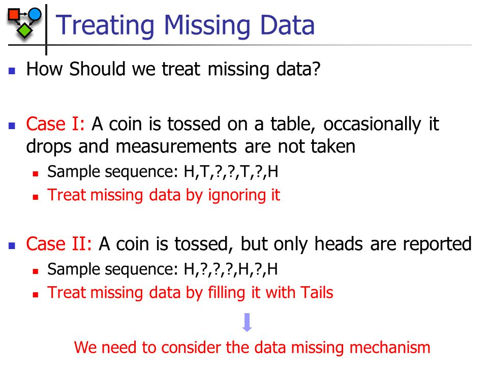 We need to consider the data missing mechanism