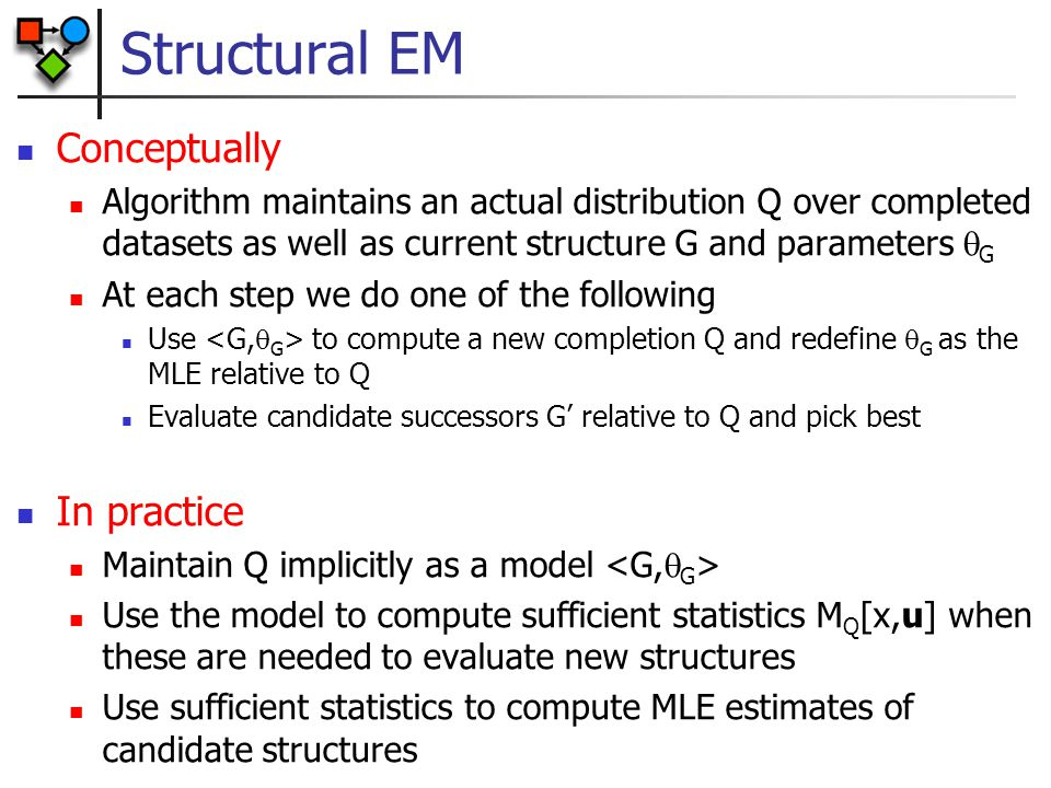 Structural EM Conceptually In practice