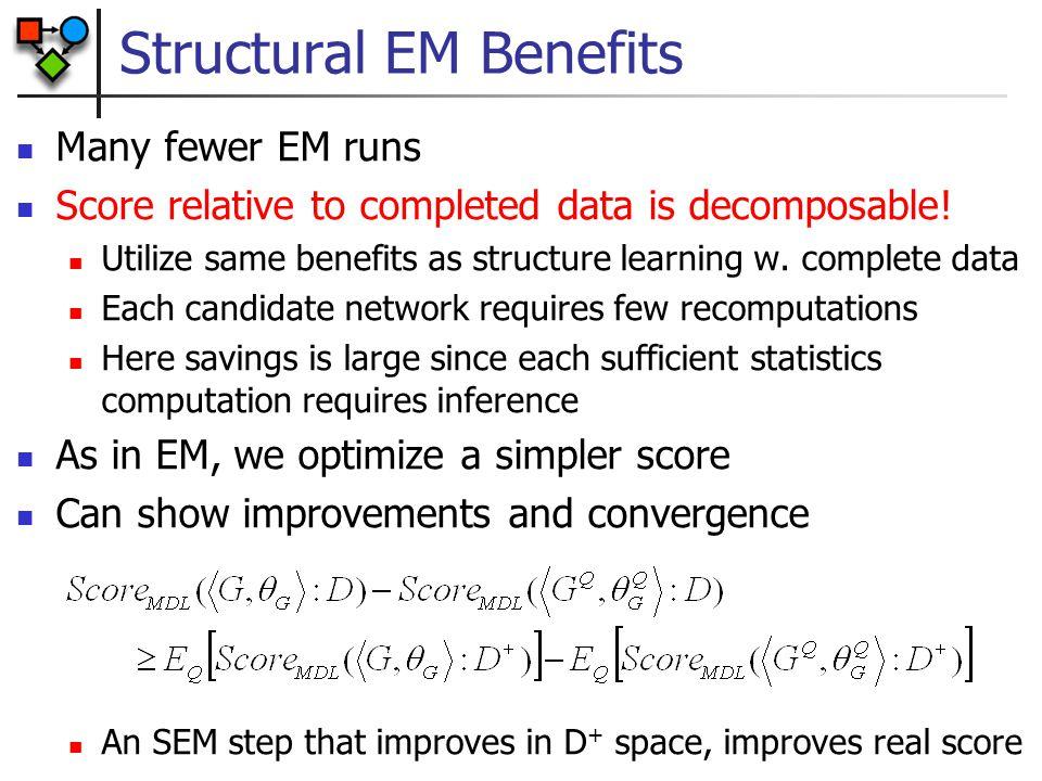 Structural EM Benefits