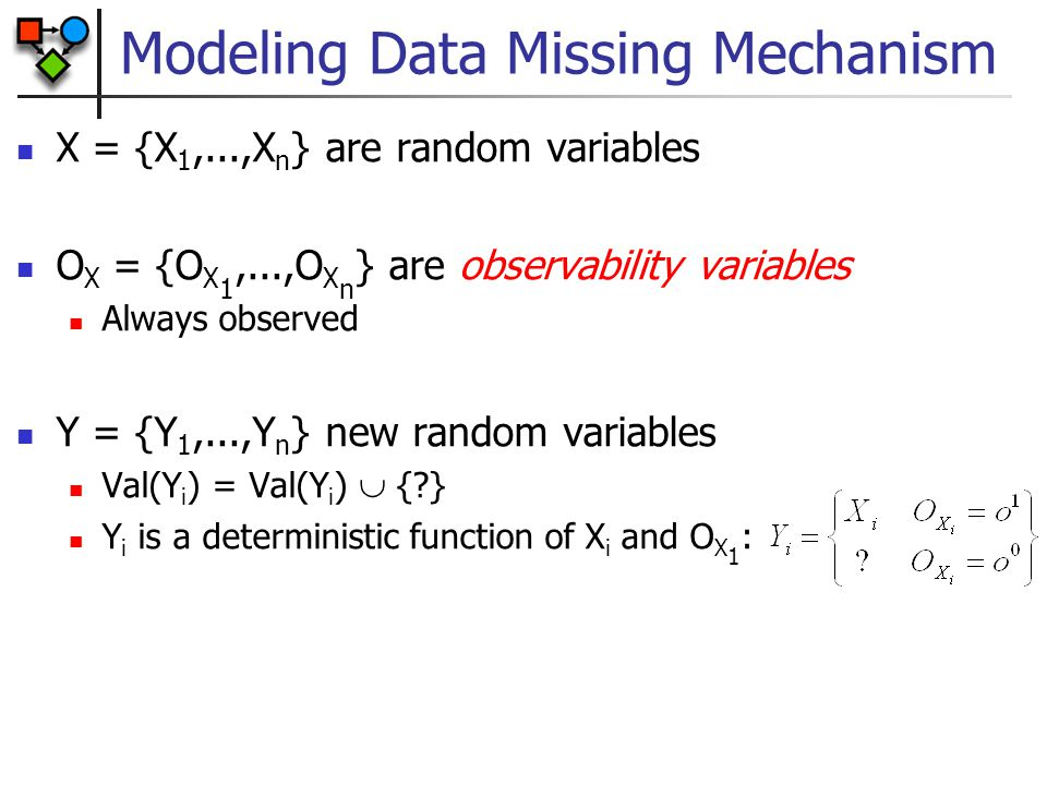 Modeling Data Missing Mechanism