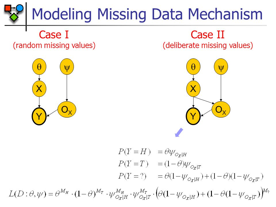 Modeling Missing Data Mechanism