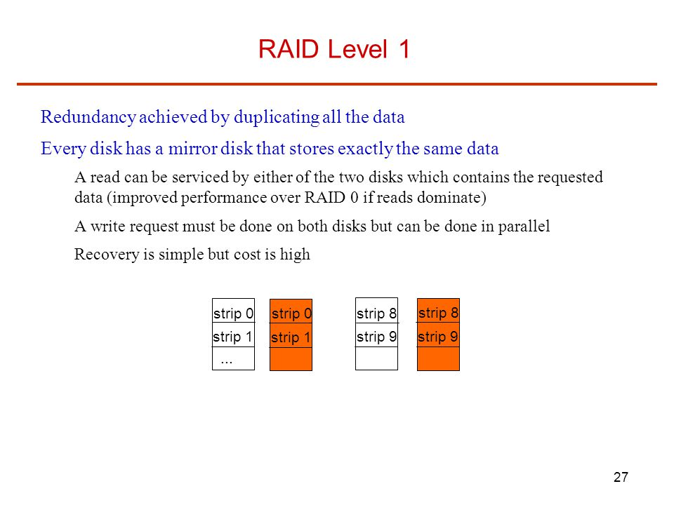 RAID Level 1 Redundancy achieved by duplicating all the data