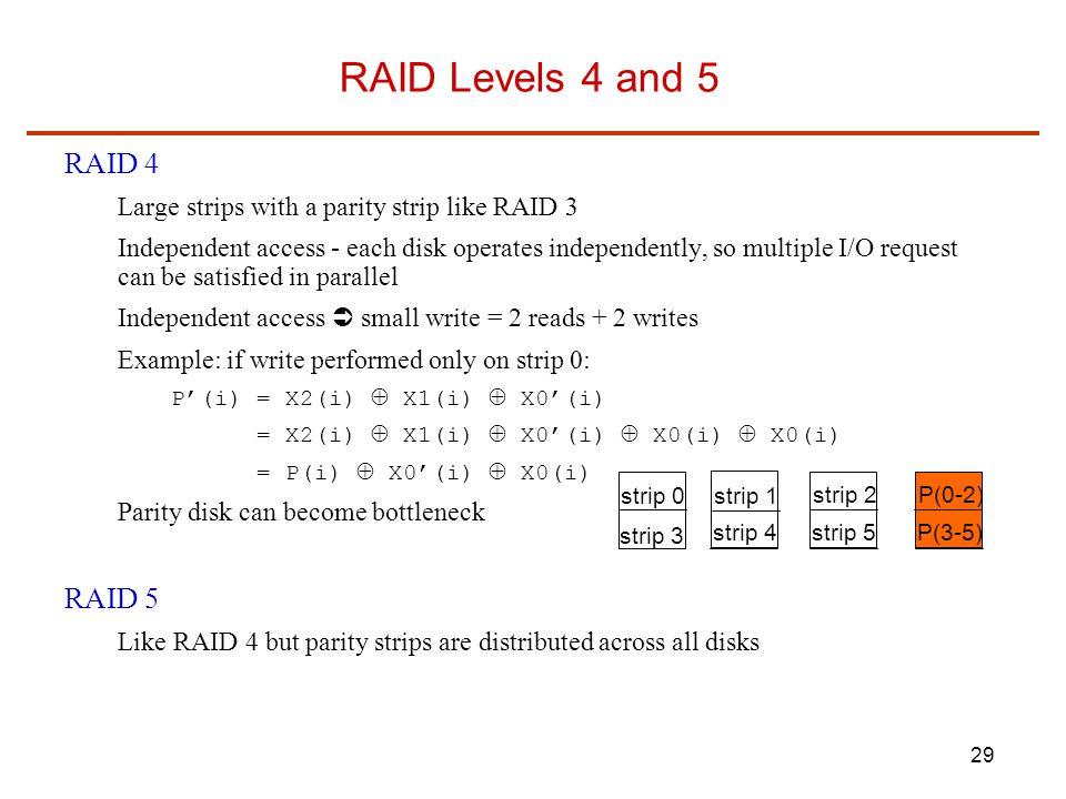 RAID Levels 4 and 5 RAID 4 RAID 5