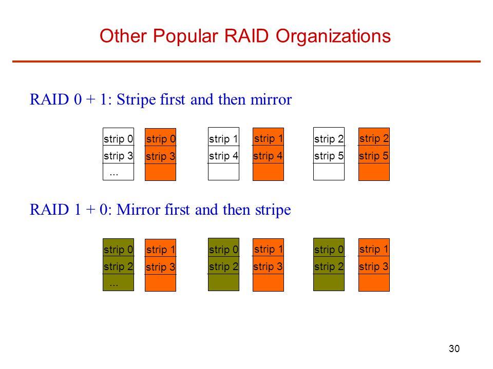 Other Popular RAID Organizations