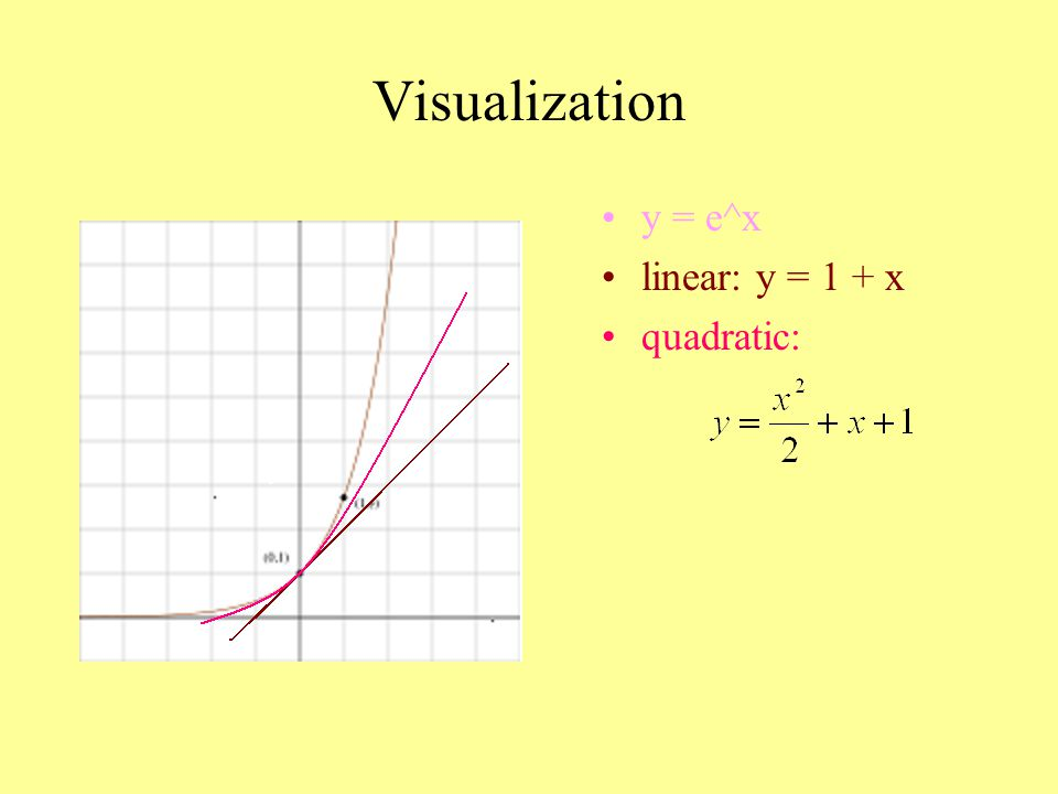 Visualization y = e^x linear: y = 1 + x quadratic: