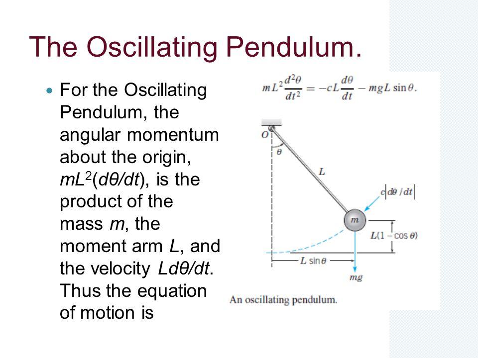 The Oscillating Pendulum.