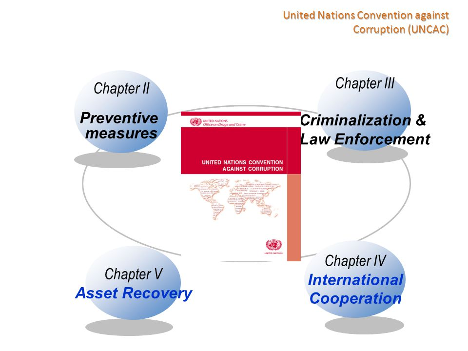 United Nations Convention against Corruption (UNCAC)