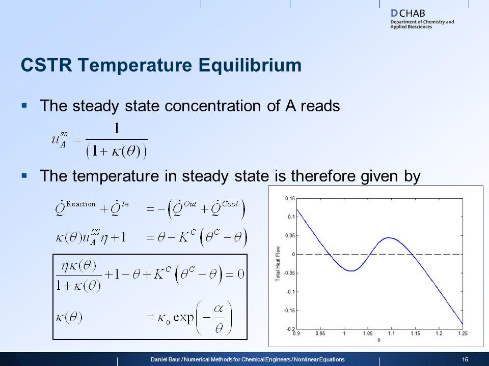 CSTR Temperature Equilibrium