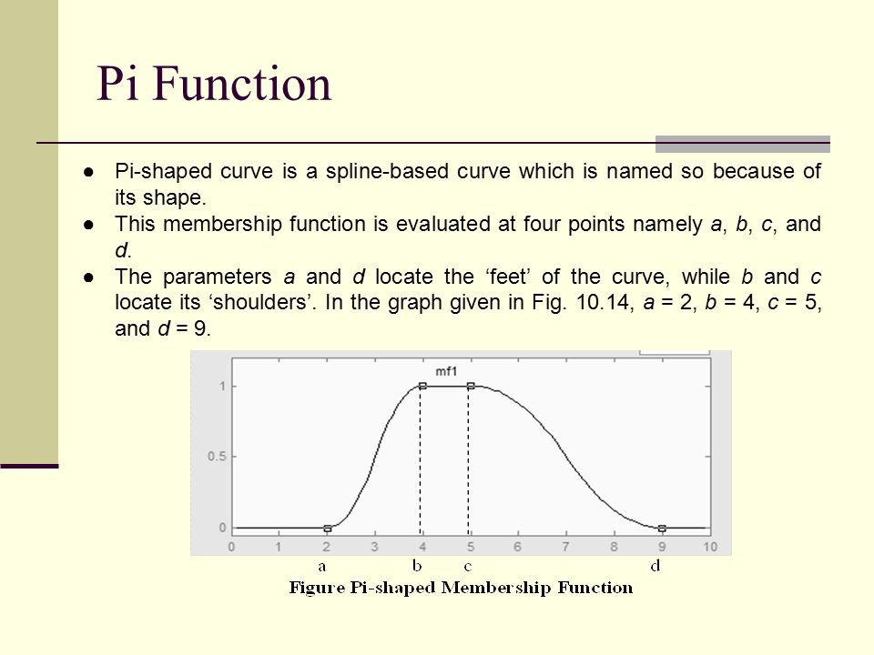 Pi Function Pi-shaped curve is a spline-based curve which is named so because of its shape.