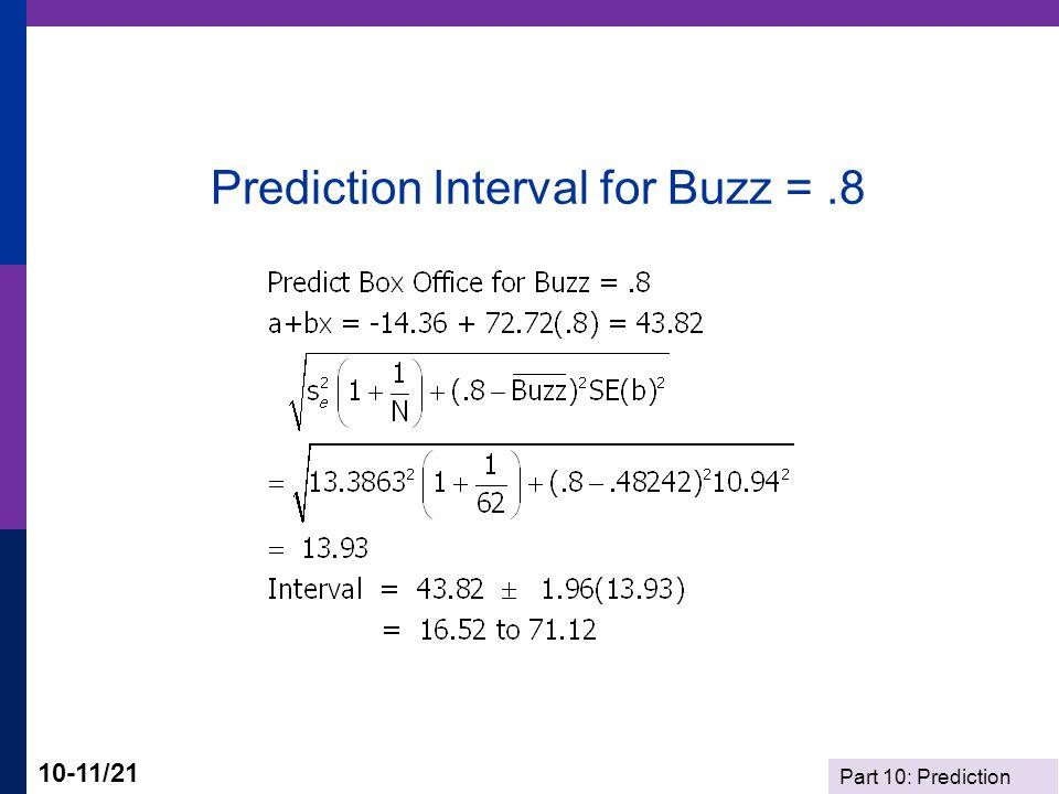 Prediction Interval for Buzz = .8