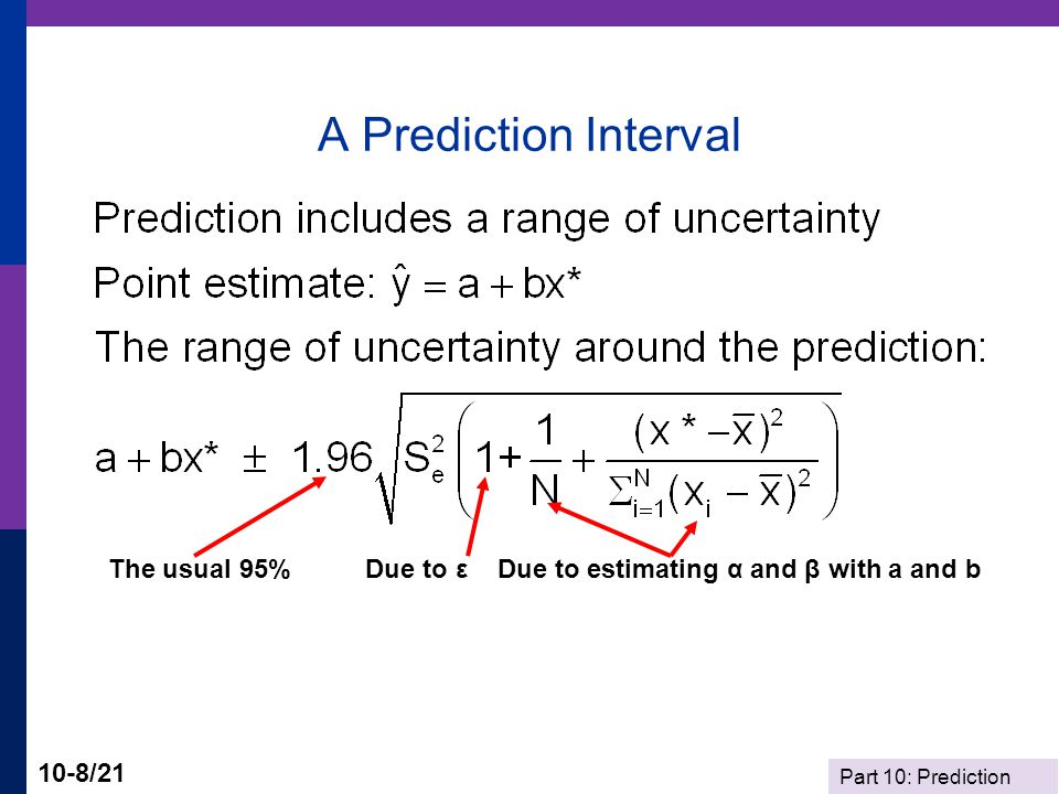 A Prediction Interval The usual 95% Due to ε Due to estimating α and β with a and b