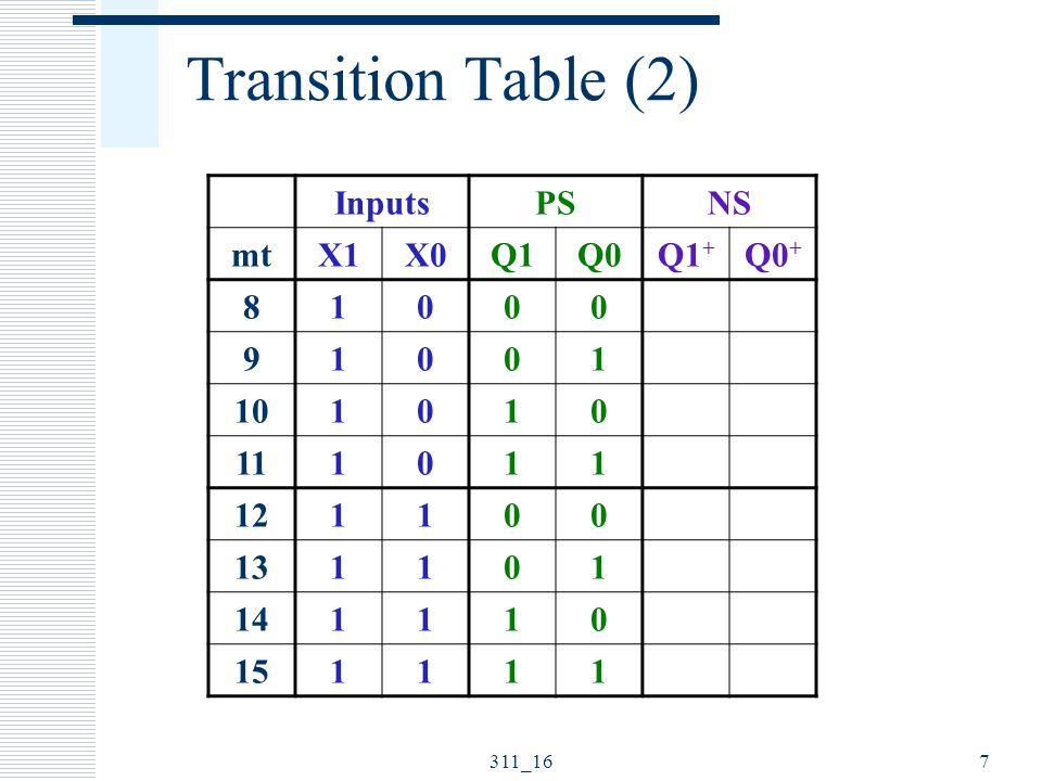Transition Table (2) Inputs PS NS mt X1 X0 Q1 Q0 Q1+ Q0+ 8 1 9 10 11
