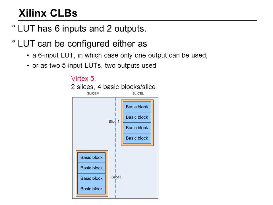 Xilinx CLBs LUT has 6 inputs and 2 outputs.