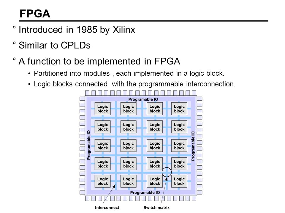 FPGA Introduced in 1985 by Xilinx Similar to CPLDs