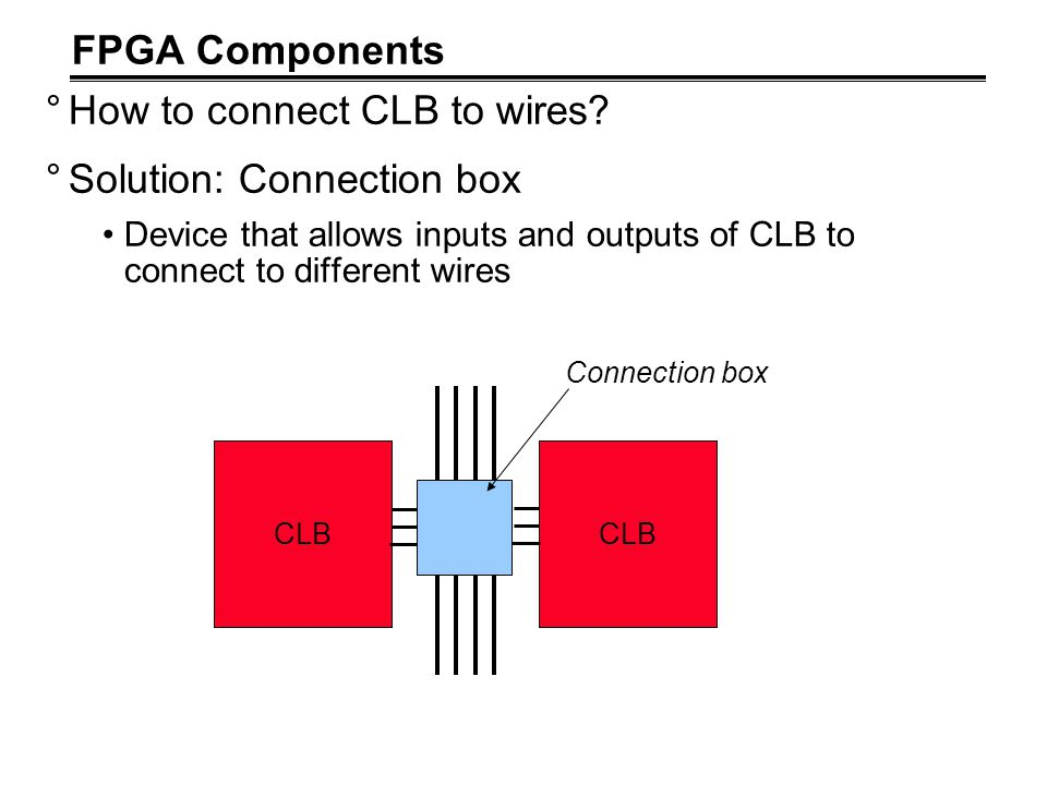 How to connect CLB to wires Solution: Connection box
