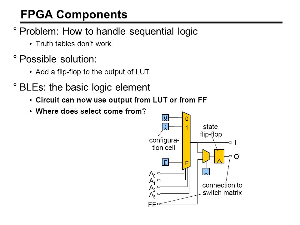 FPGA Components Problem: How to handle sequential logic