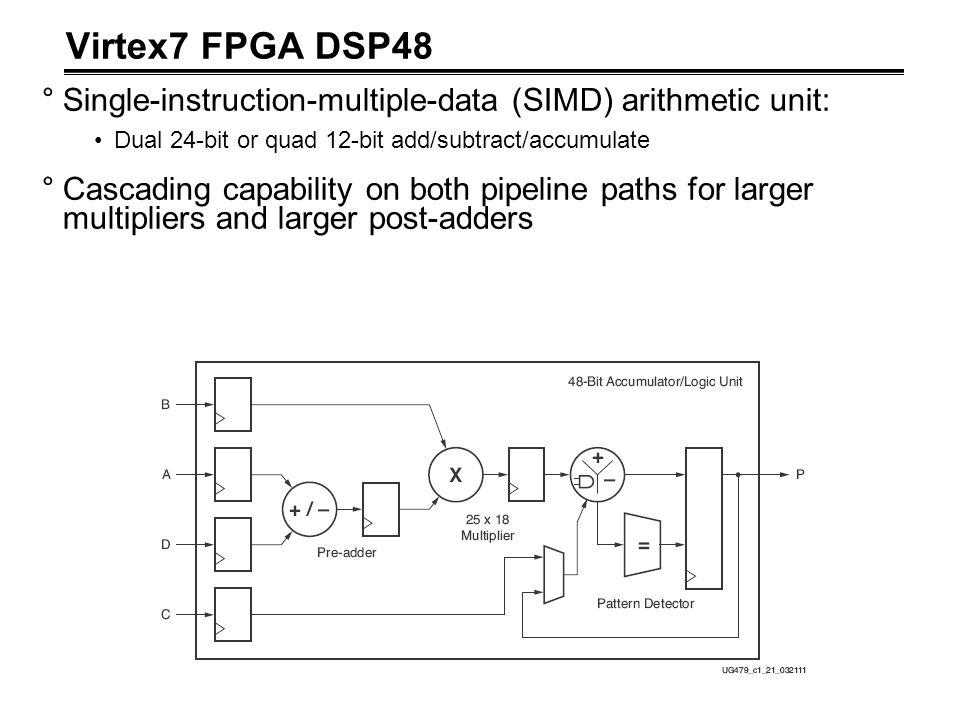 Virtex7 FPGA DSP48 Single-instruction-multiple-data (SIMD) arithmetic unit: Dual 24-bit or quad 12-bit add/subtract/accumulate.