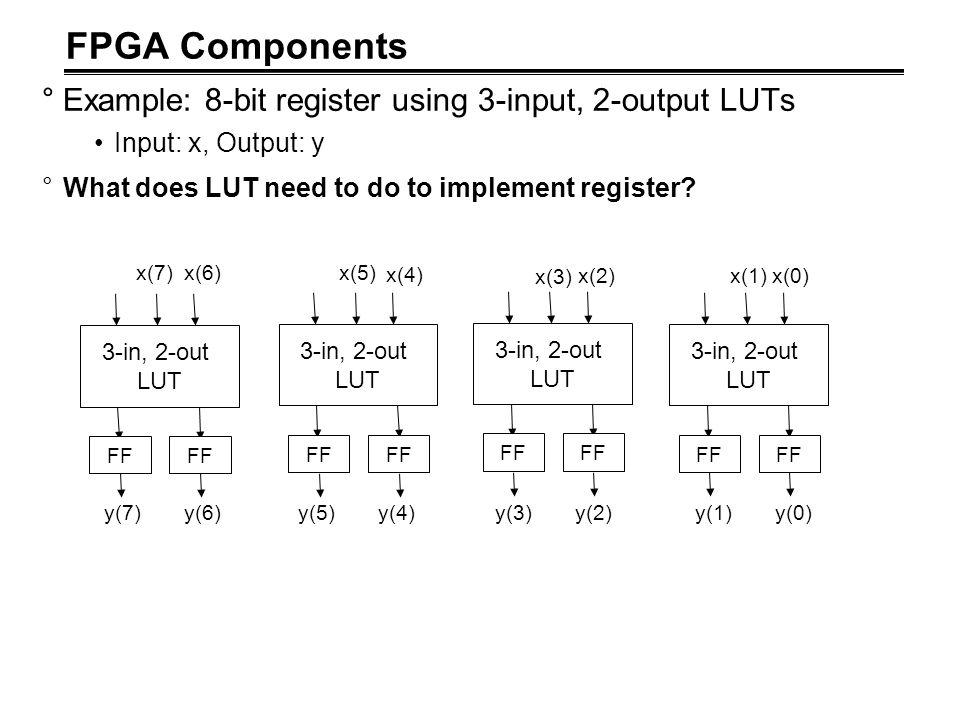 FPGA Components Example: 8-bit register using 3-input, 2-output LUTs