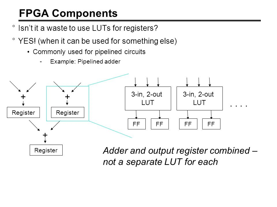 FPGA Components Isn't it a waste to use LUTs for registers YES! (when it can be used for something else)