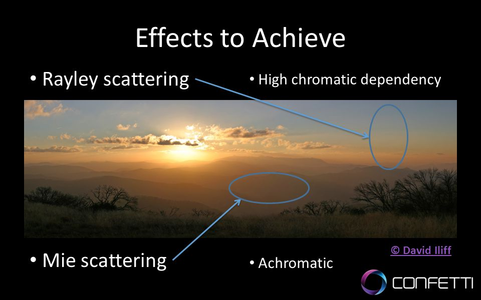 Effects to Achieve Rayley scattering Mie scattering