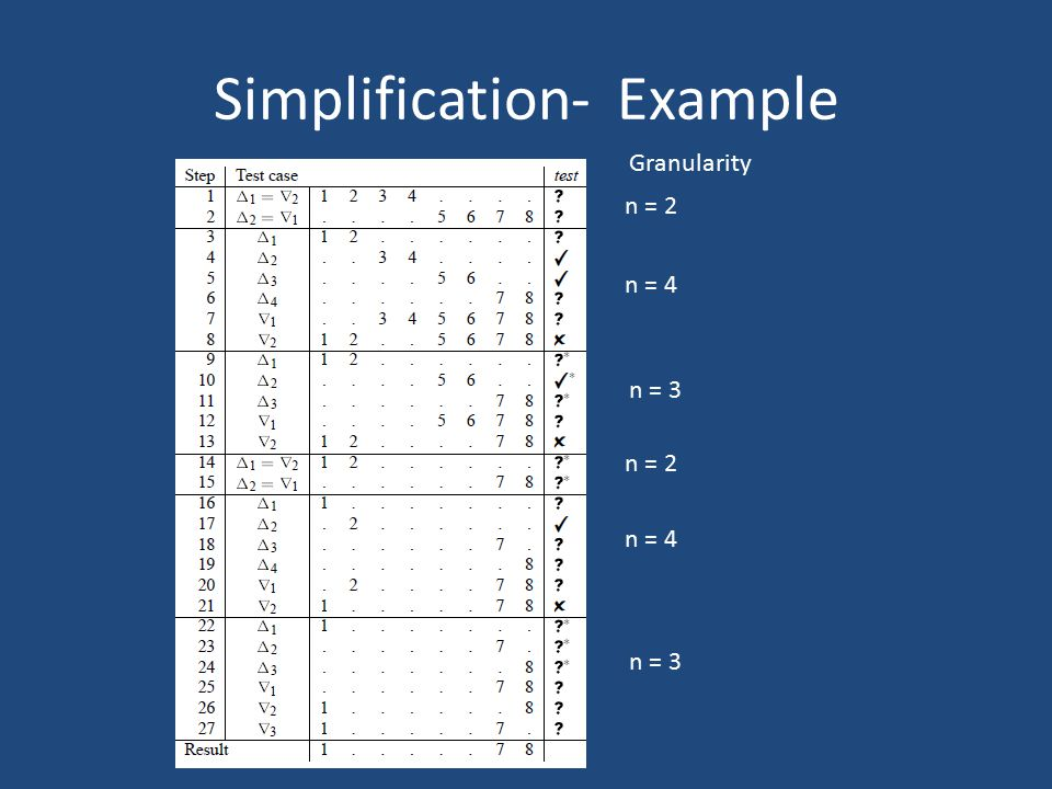Simplification- Example