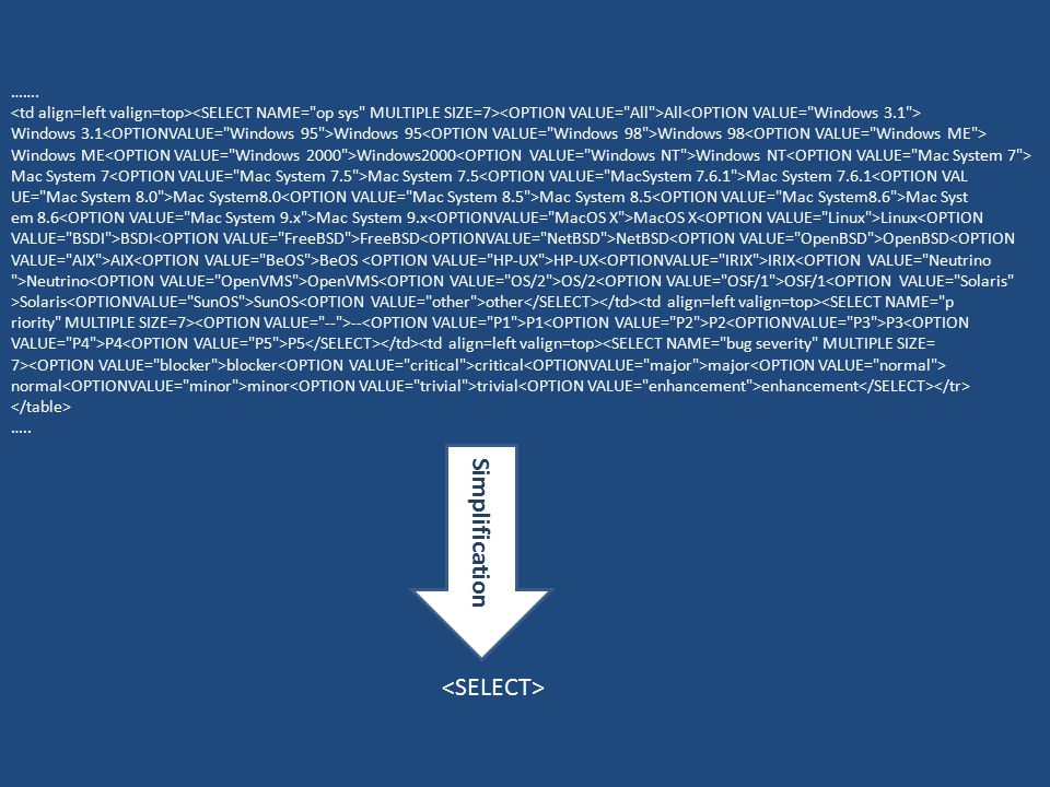 Simplification <SELECT> …….