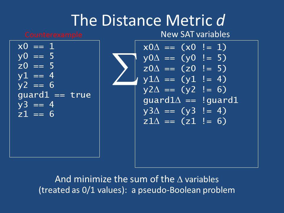 The Distance Metric d Counterexample. New SAT variables. x0 == 1. y0 == 5. z0 == 5. y1 == 4. y2 == 6.