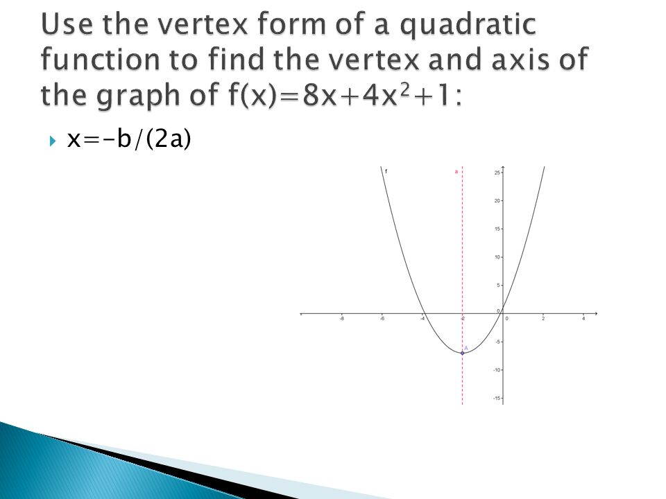 Use the vertex form of a quadratic function to find the vertex and axis of the graph of f(x)=8x+4x2+1:
