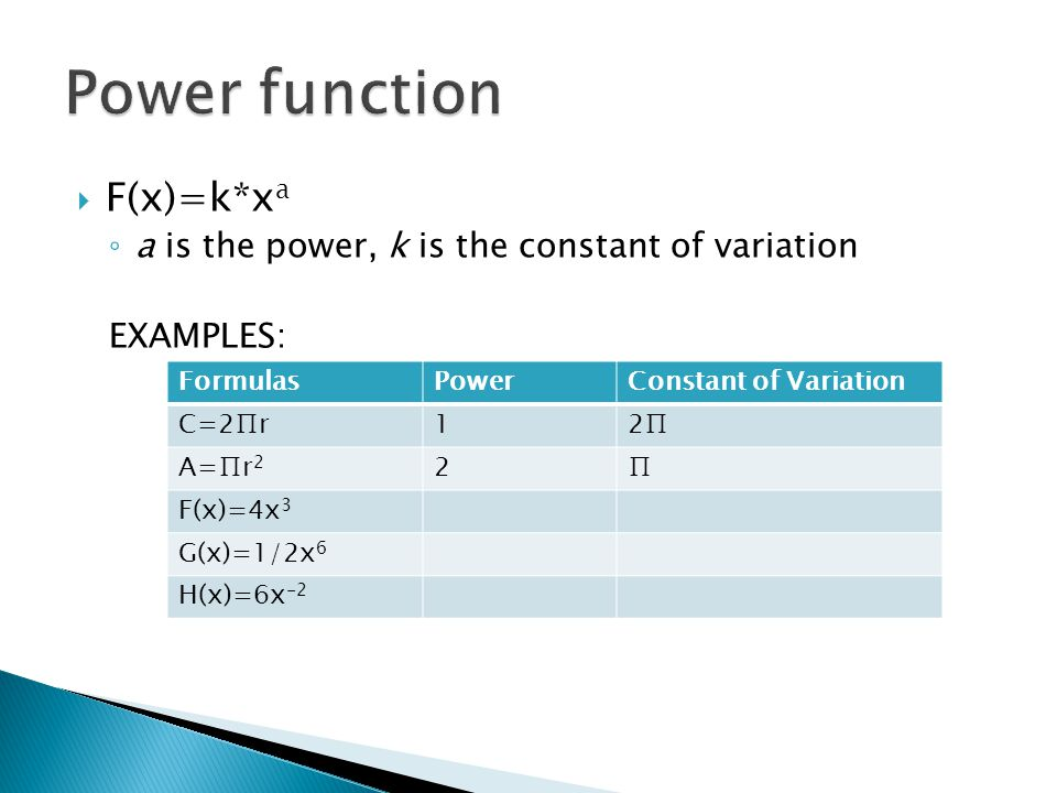 Power function F(x)=k*xa