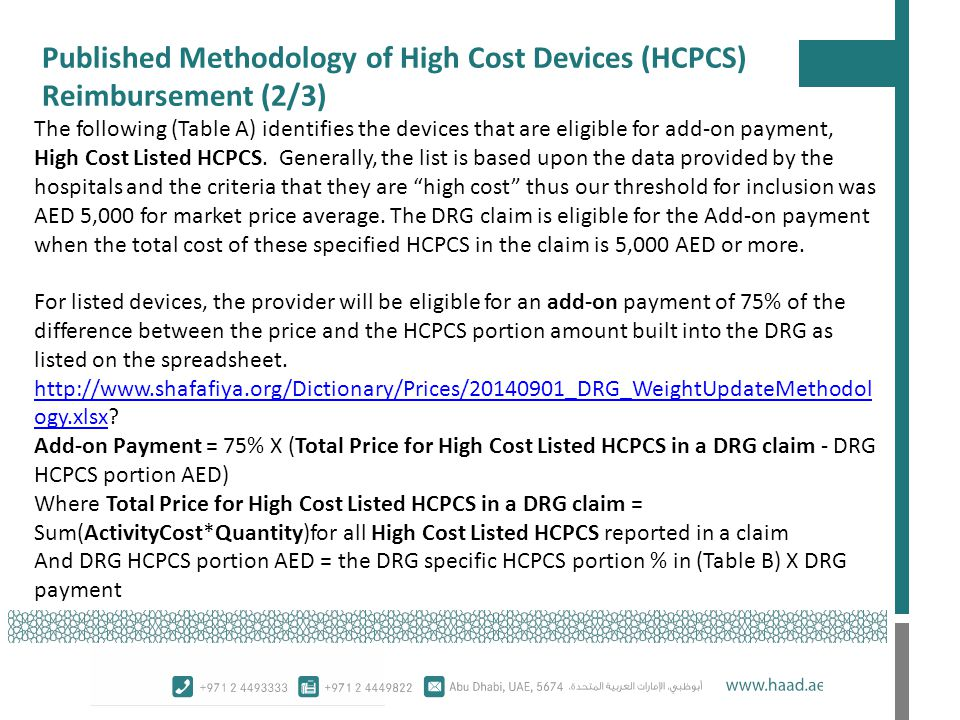 Published Methodology of High Cost Devices (HCPCS) Reimbursement (2/3)