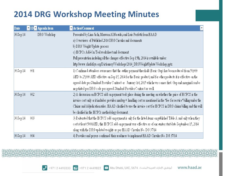 2014 DRG Workshop Meeting Minutes