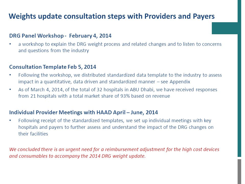 Weights update consultation steps with Providers and Payers
