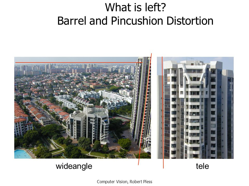 What is left Barrel and Pincushion Distortion