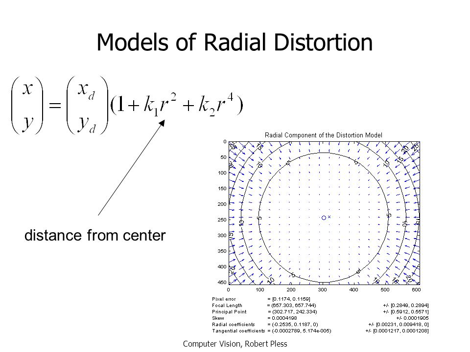 Models of Radial Distortion