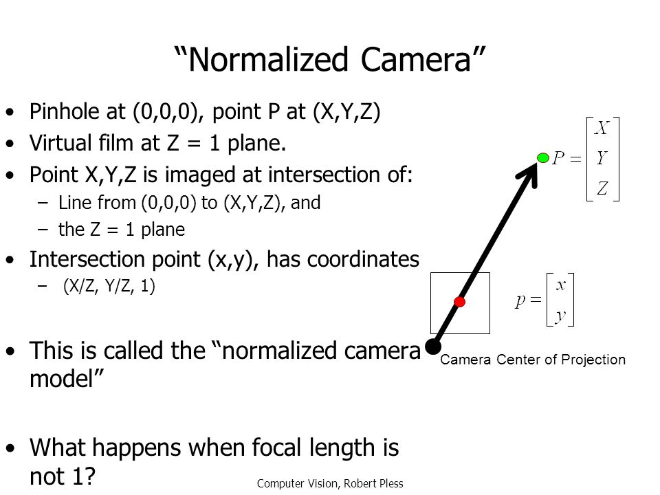Normalized Camera This is called the normalized camera model