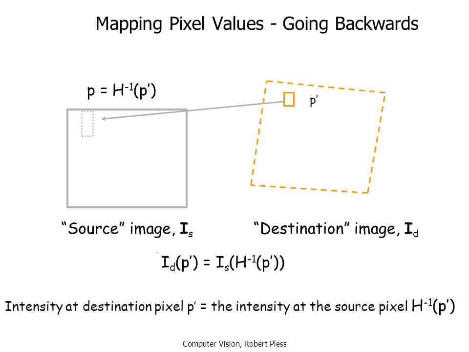 Mapping Pixel Values - Going Backwards