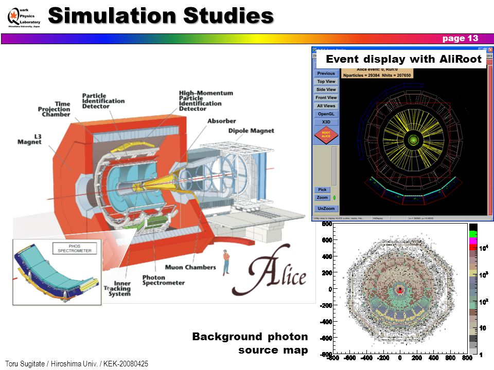 Simulation Studies Event display with AliRoot