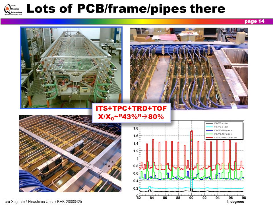 Lots of PCB/frame/pipes there